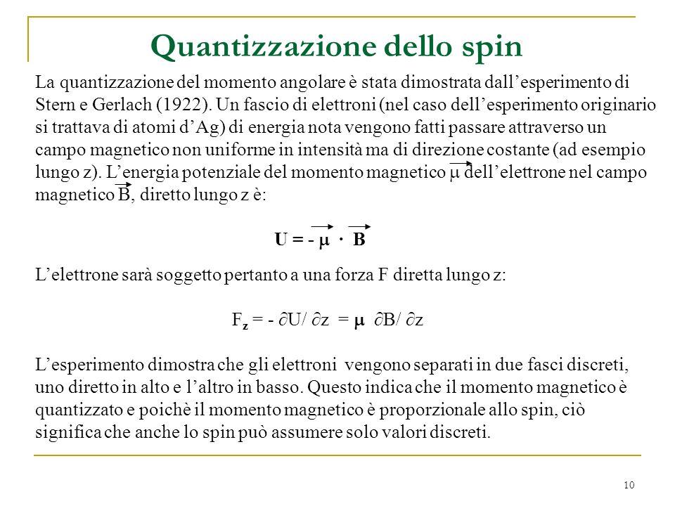 Quantizzazione dello spin