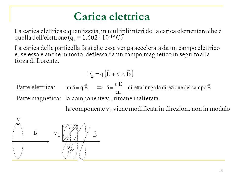 Carica elettrica La carica elettrica è quantizzata, in multipli interi della carica elementare che è quella dell elettrone (qe = 1.602  10-19 C)