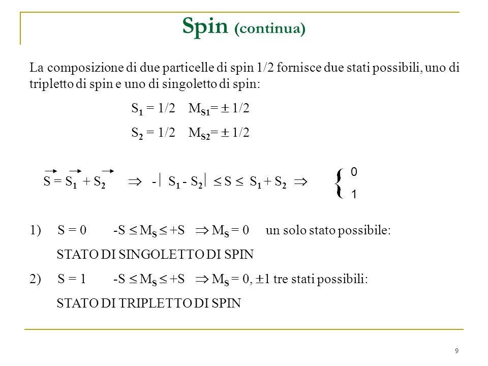 Spin (continua) La composizione di due particelle di spin 1/2 fornisce due stati possibili, uno di tripletto di spin e uno di singoletto di spin: