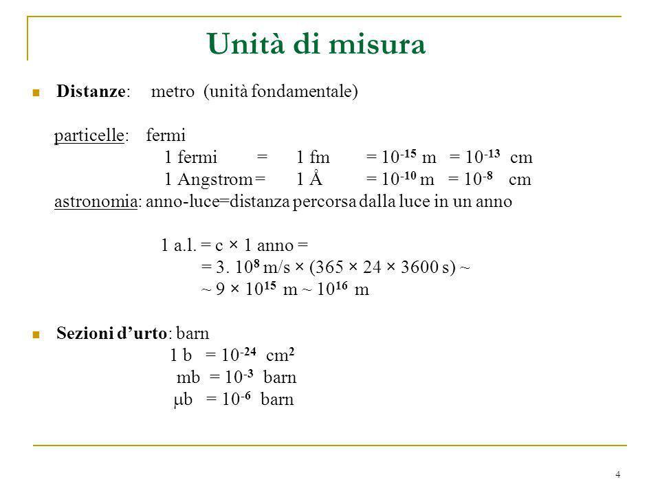 Unità di misura Distanze: metro (unità fondamentale) particelle: fermi