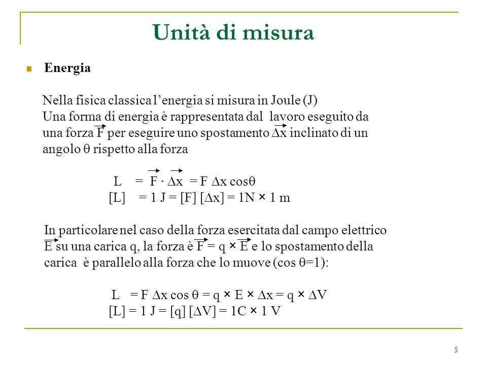 Unità di misura Energia