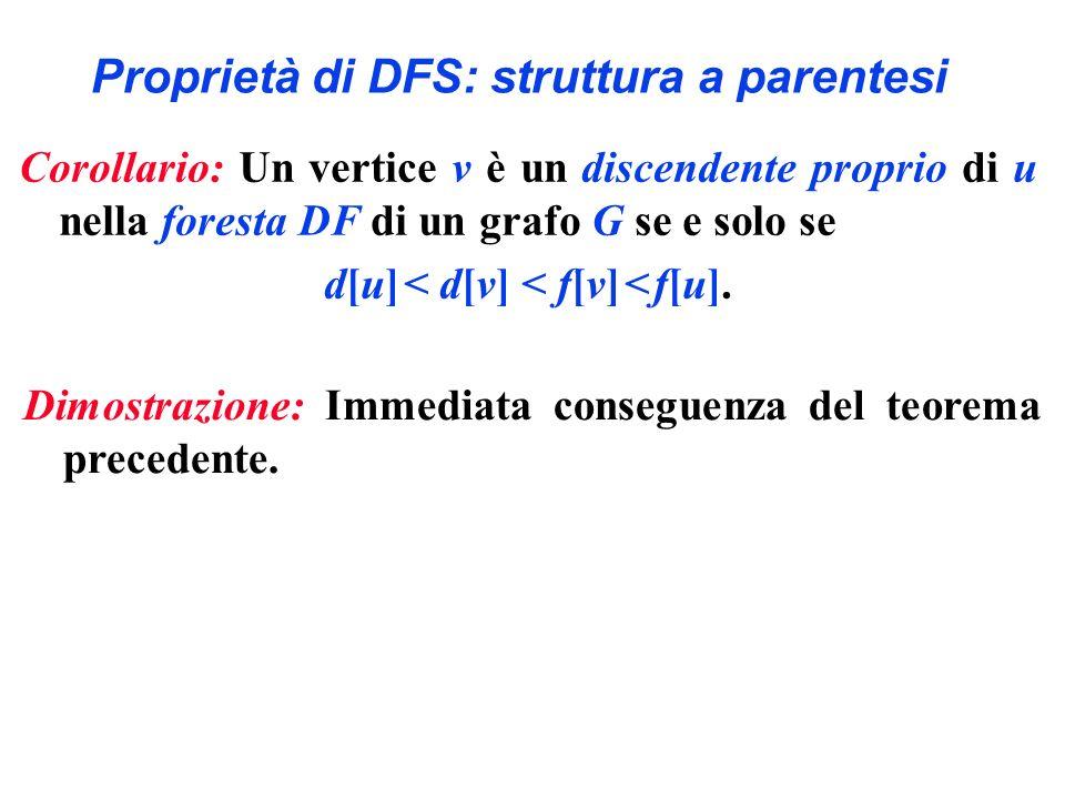 Proprietà di DFS: struttura a parentesi