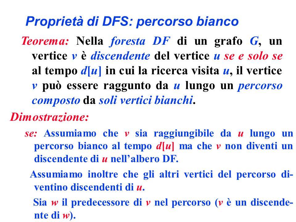 Proprietà di DFS: percorso bianco