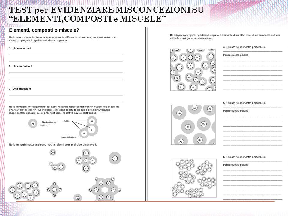 TEST per EVIDENZIARE MISCONCEZIONI SU ELEMENTI,COMPOSTI e MISCELE