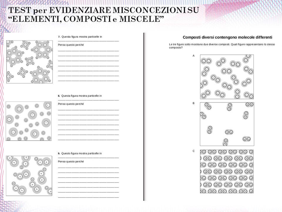 TEST per EVIDENZIARE MISCONCEZIONI SU ELEMENTI, COMPOSTI e MISCELE