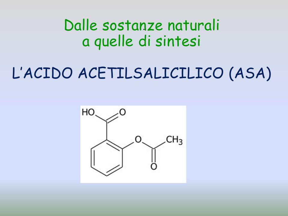 Dalle sostanze naturali a quelle di sintesi
