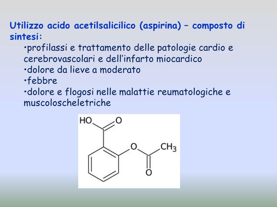 Utilizzo acido acetilsalicilico (aspirina) – composto di sintesi: