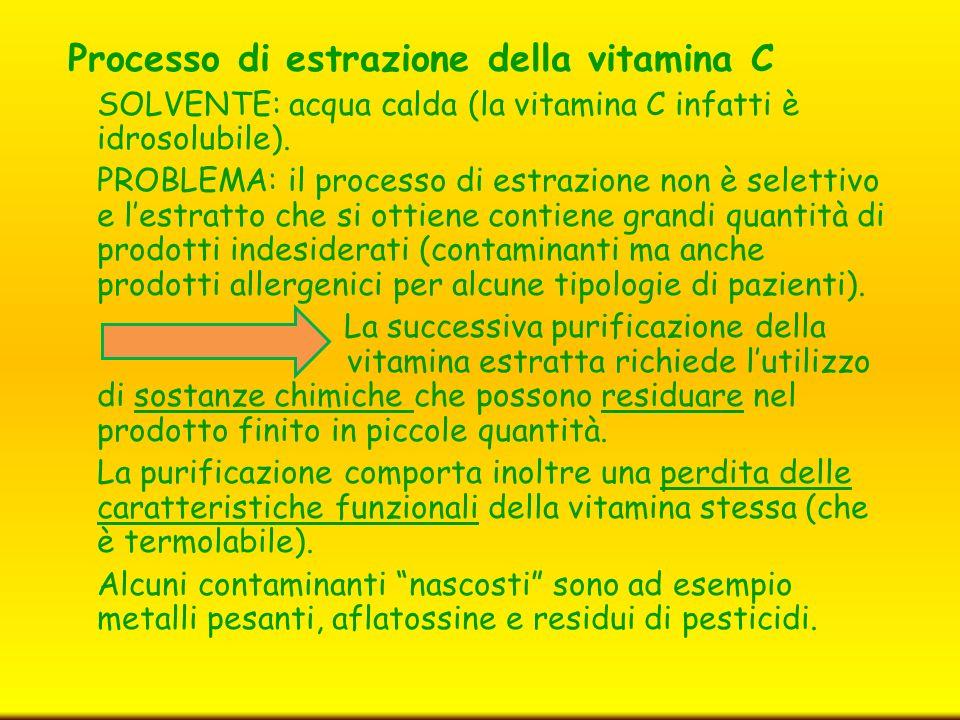 Processo di estrazione della vitamina C