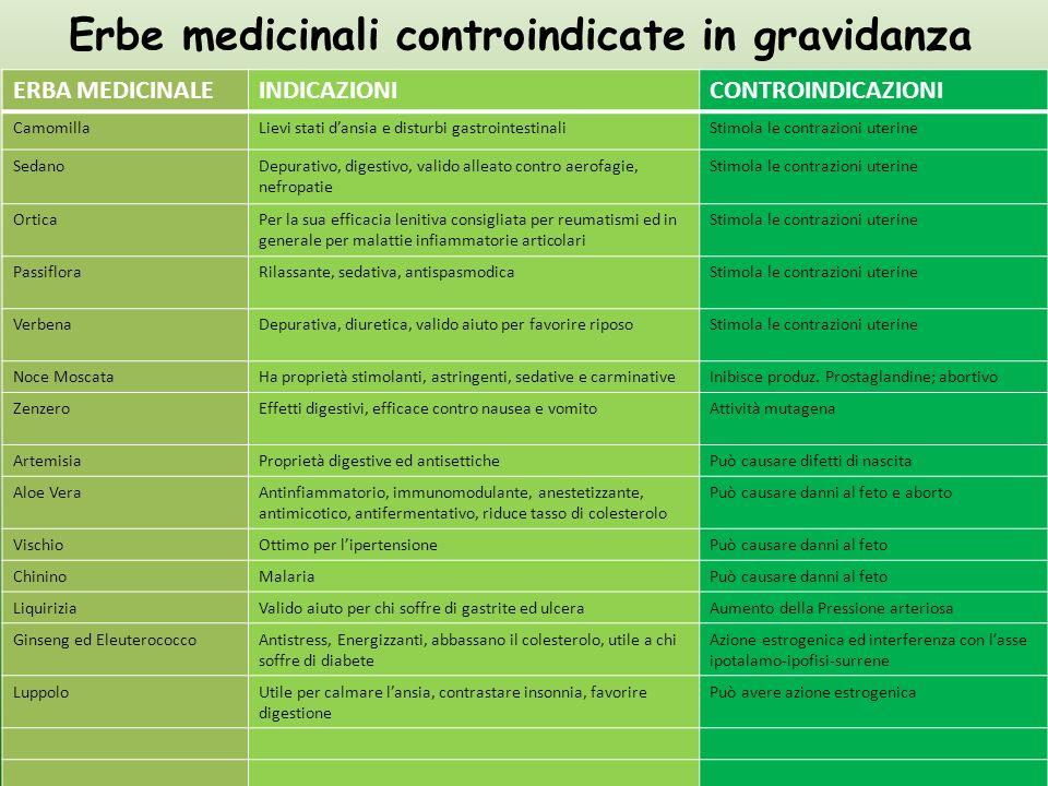 Erbe medicinali controindicate in gravidanza