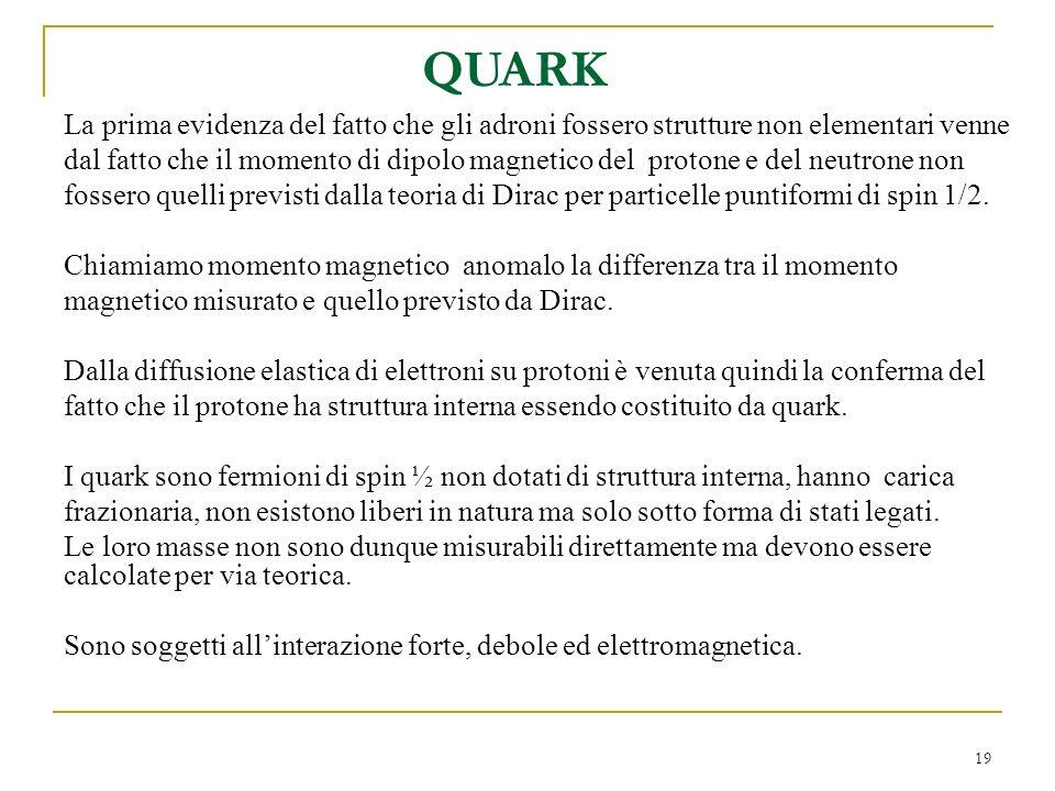 QUARK La prima evidenza del fatto che gli adroni fossero strutture non elementari venne.