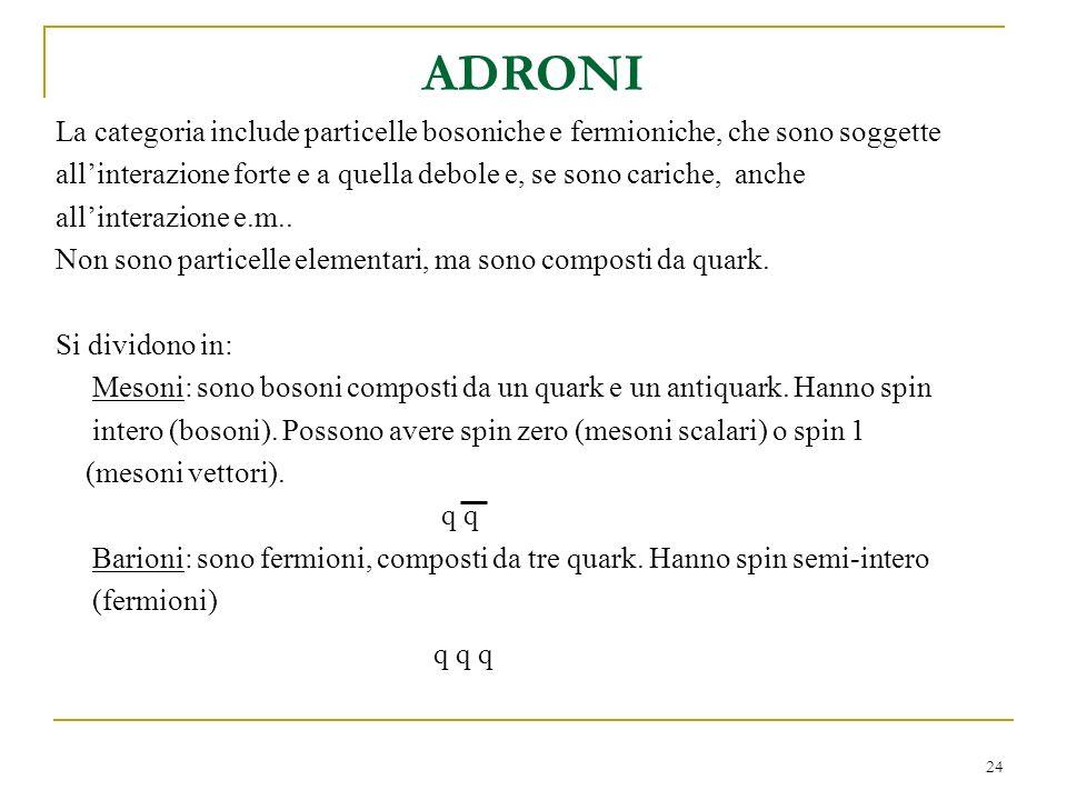 ADRONI La categoria include particelle bosoniche e fermioniche, che sono soggette.