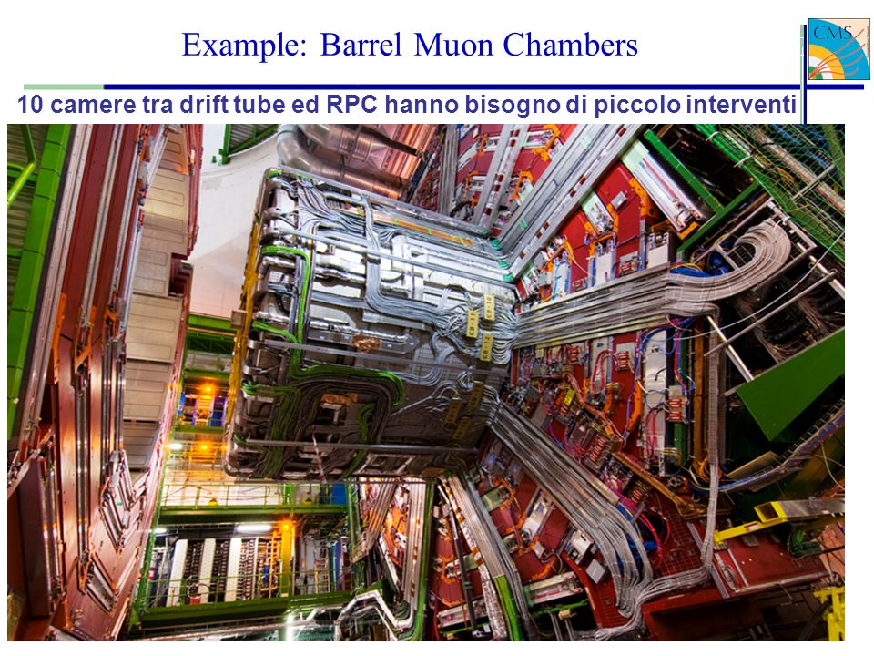 Example: Barrel Muon Chambers