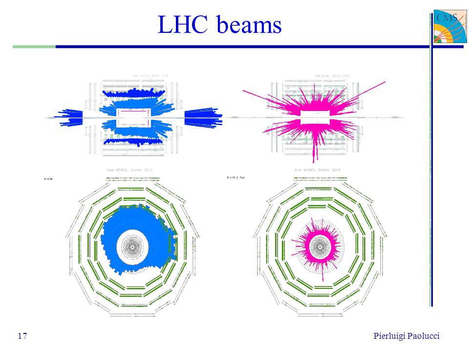 LHC beams Pierluigi Paolucci