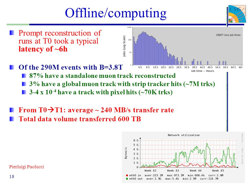 Offline/computing Prompt reconstruction of runs at T0 took a typical latency of ~6h. Of the 290M events with B=3.8T: