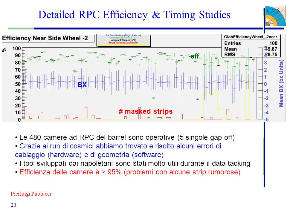 Detailed RPC Efficiency & Timing Studies