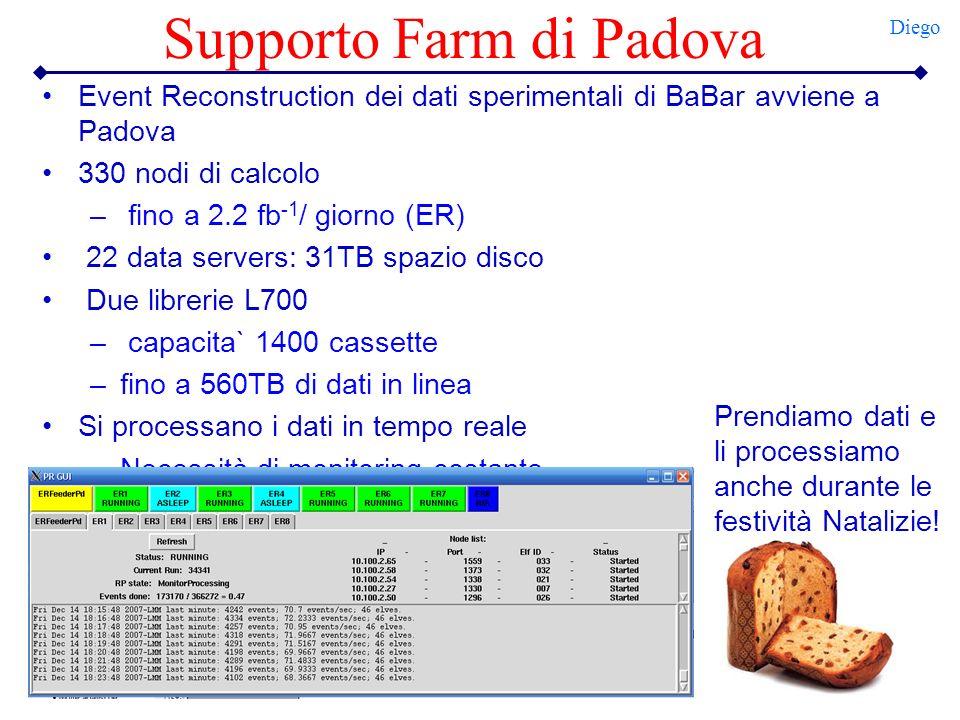 Supporto Farm di Padova