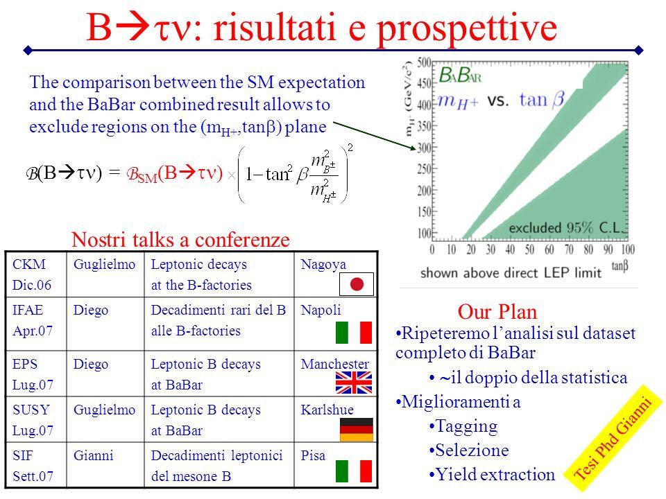 Btn: risultati e prospettive