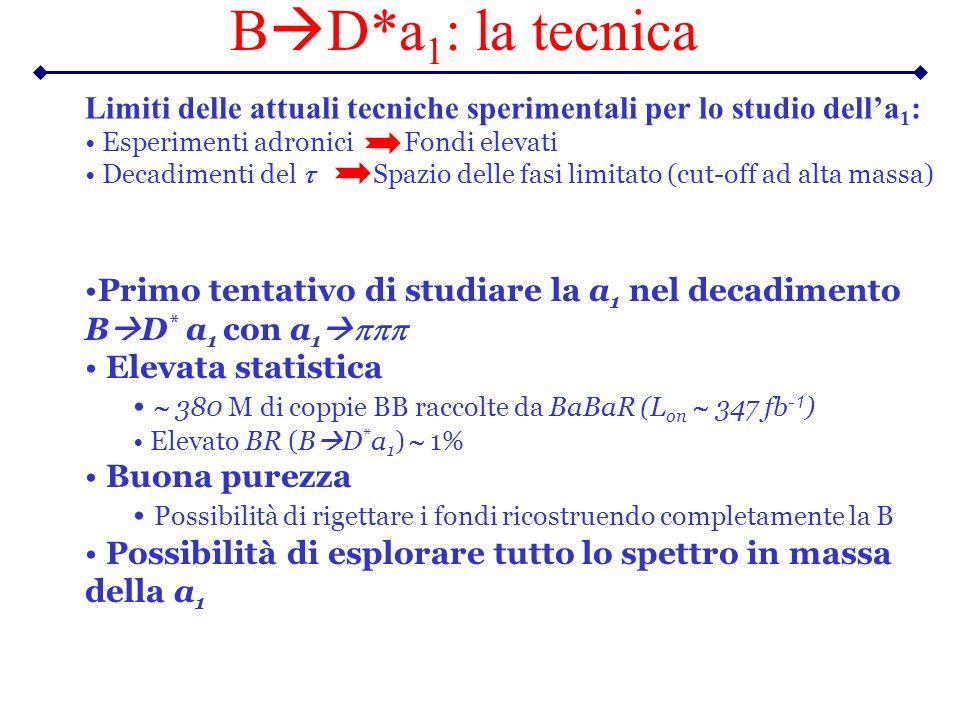 BD*a1: la tecnica Limiti delle attuali tecniche sperimentali per lo studio dell'a1: Esperimenti adronici Fondi elevati.