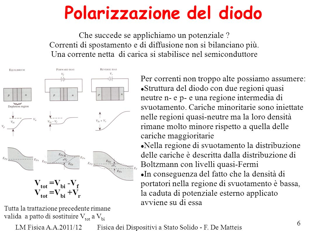 Polarizzazione del diodo