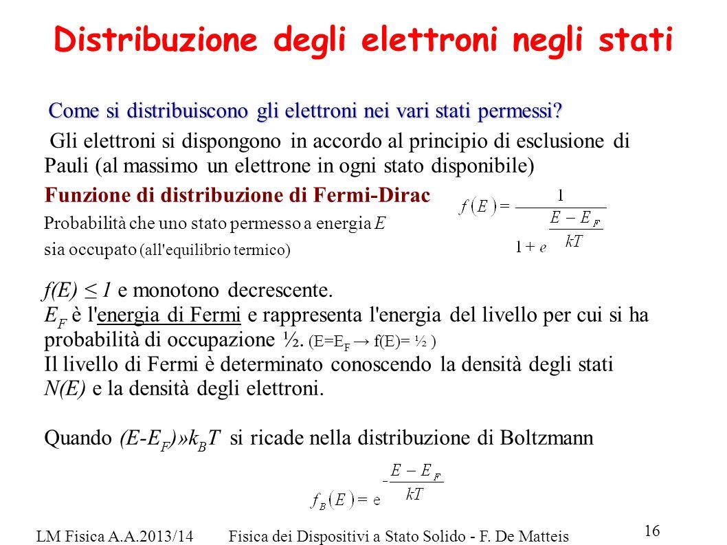 Distribuzione degli elettroni negli stati