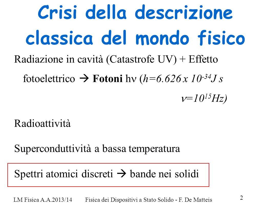 Crisi della descrizione classica del mondo fisico