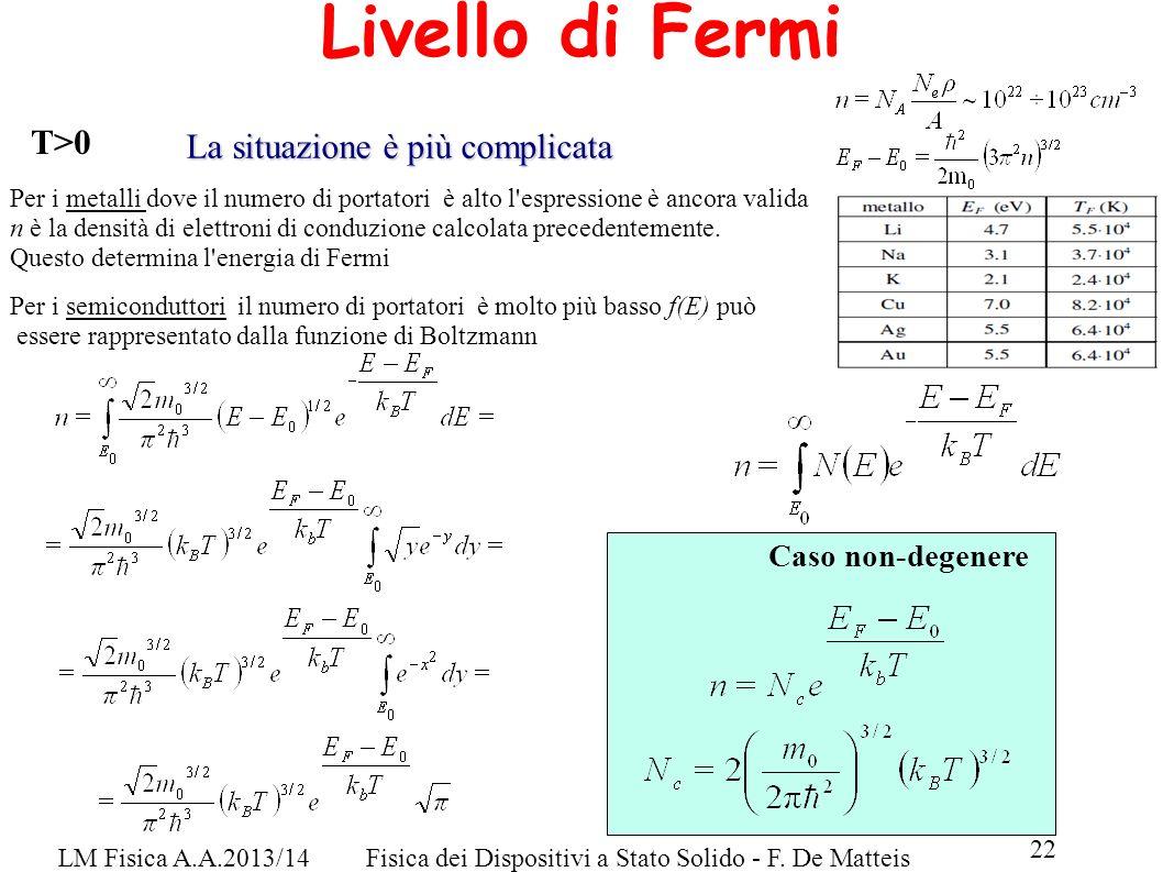 Livello di Fermi T>0 La situazione è più complicata