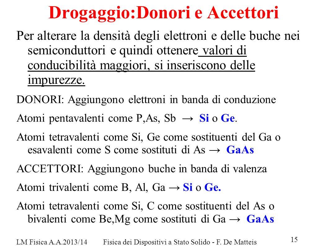 Drogaggio:Donori e Accettori