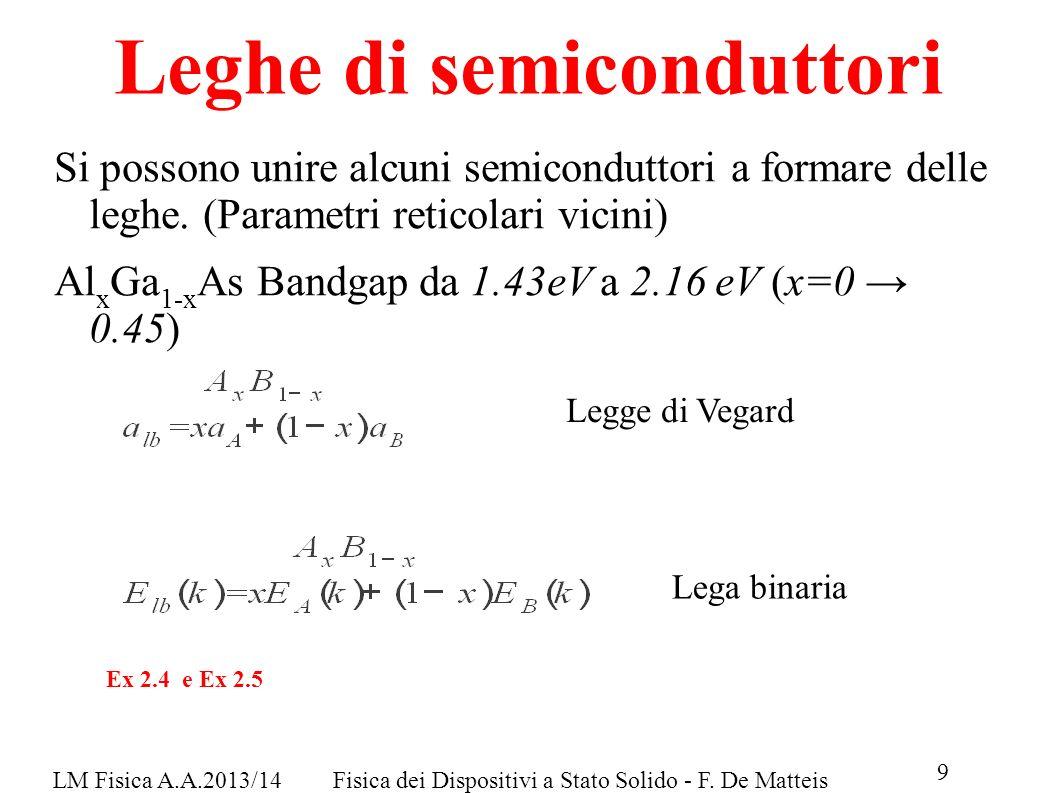 Leghe di semiconduttori