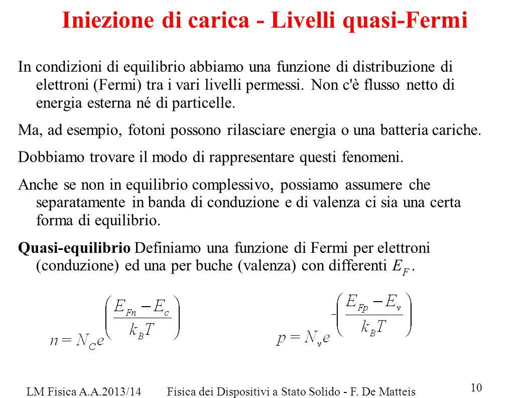 Iniezione di carica - Livelli quasi-Fermi