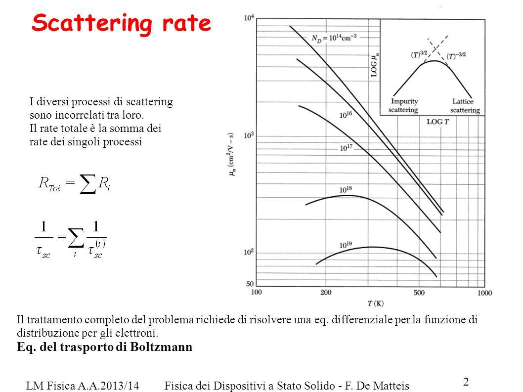 Scattering rate Impurezze → droganti o inintenzionali
