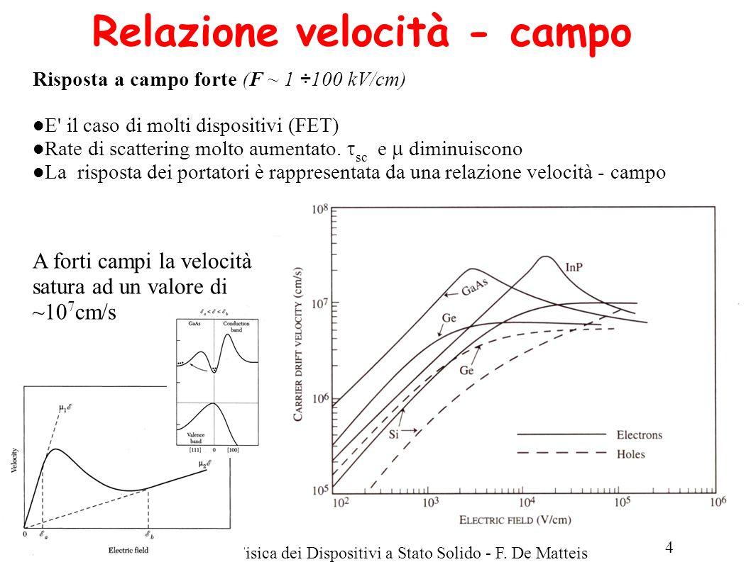 Relazione velocità - campo