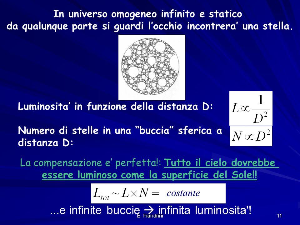 ...e infinite buccie  infinita luminosita !