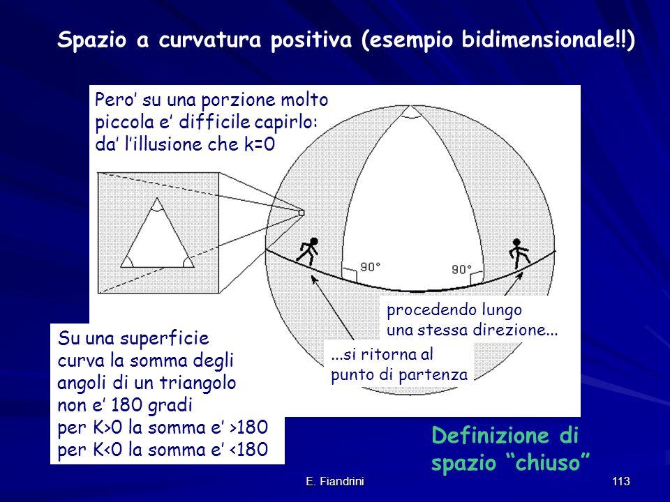 Spazio a curvatura positiva (esempio bidimensionale!!)