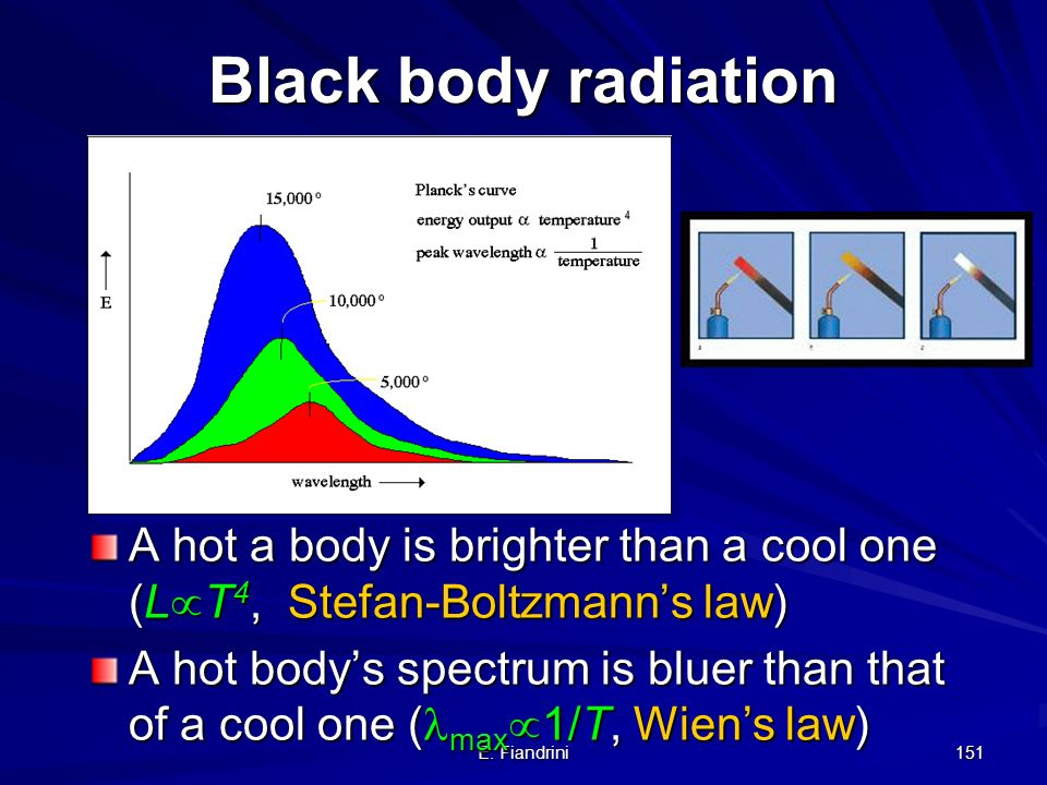 Black body radiation A hot a body is brighter than a cool one (LT4, Stefan-Boltzmann's law)