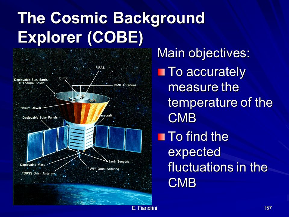 The Cosmic Background Explorer (COBE)