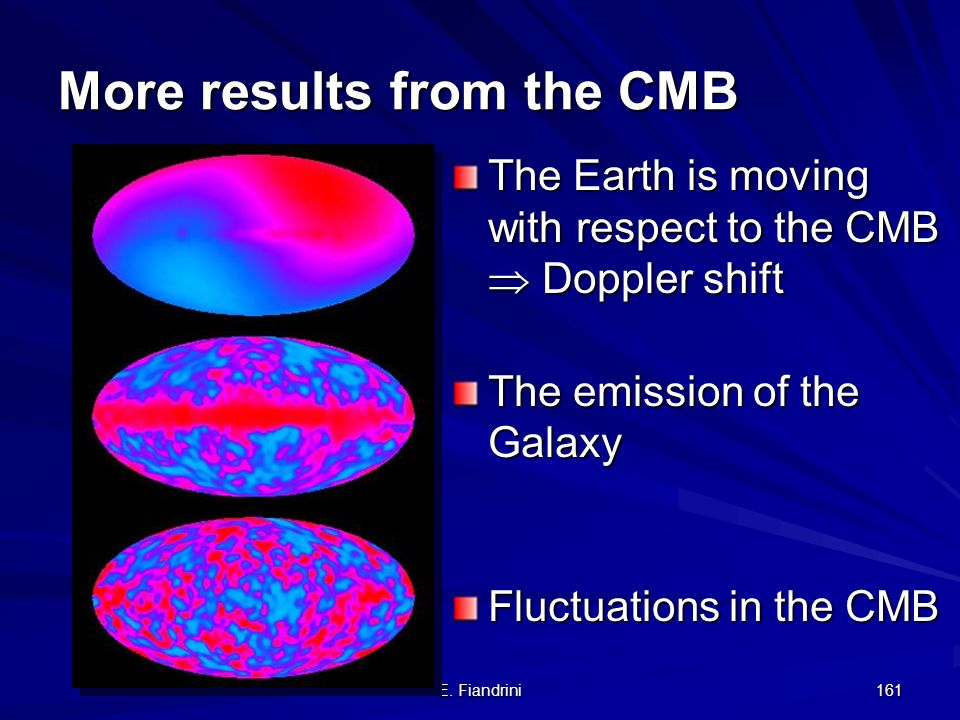 More results from the CMB
