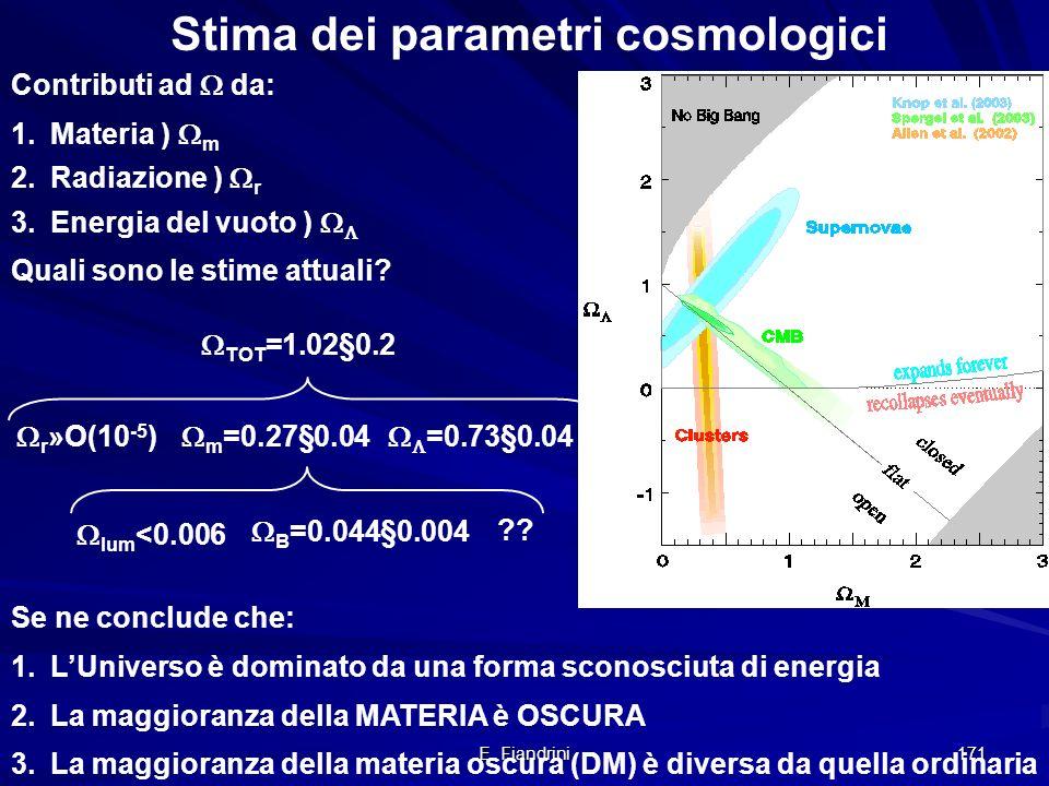 Stima dei parametri cosmologici