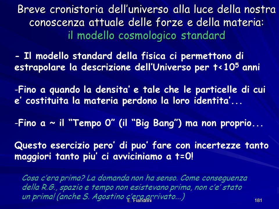 Breve cronistoria dell'universo alla luce della nostra conoscenza attuale delle forze e della materia: il modello cosmologico standard