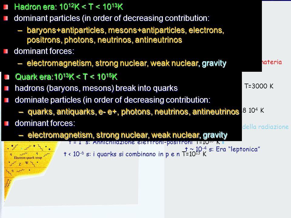 t = 180 s: Nucleosintesi T=7.5 108 K
