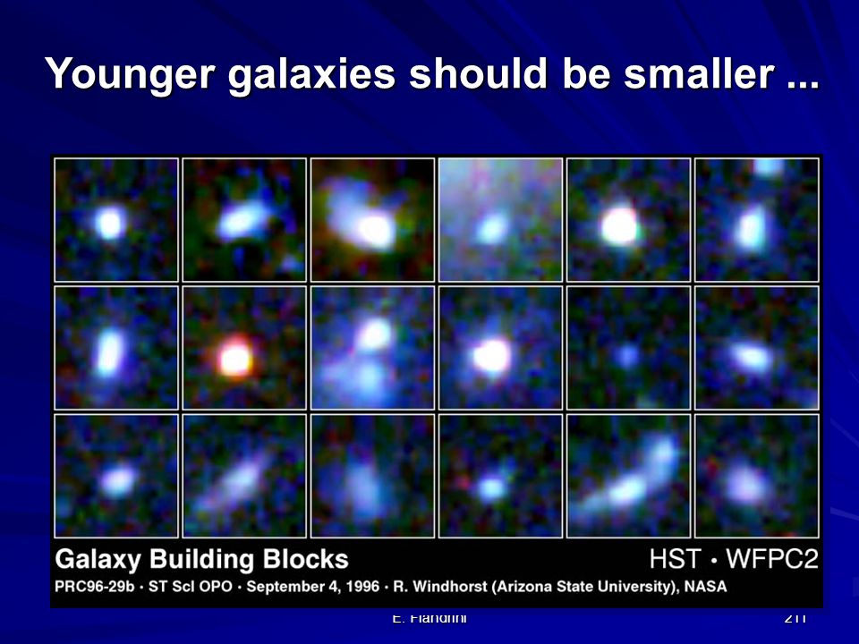 Younger galaxies should be smaller ...