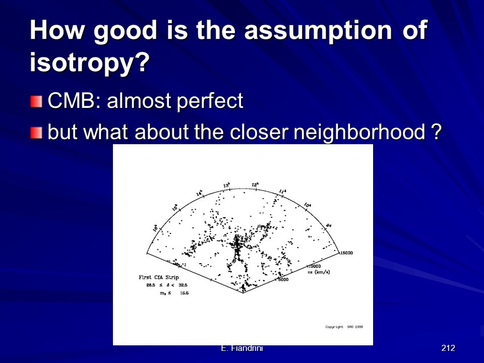 How good is the assumption of isotropy