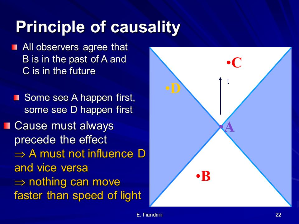 Principle of causality
