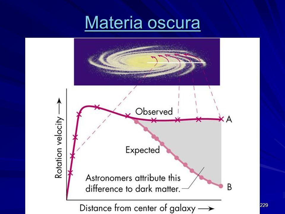 Materia oscura E. Fiandrini