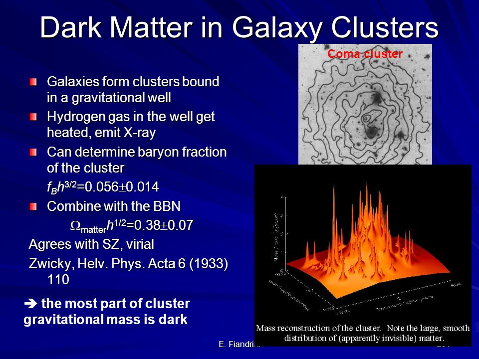 Dark Matter in Galaxy Clusters