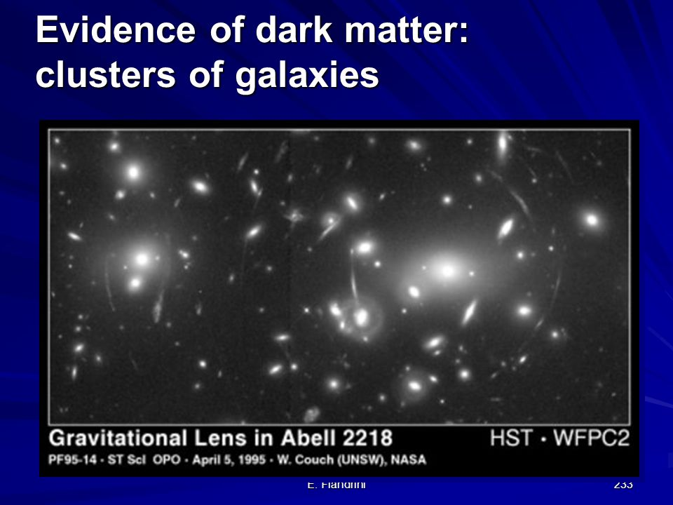 Evidence of dark matter: clusters of galaxies