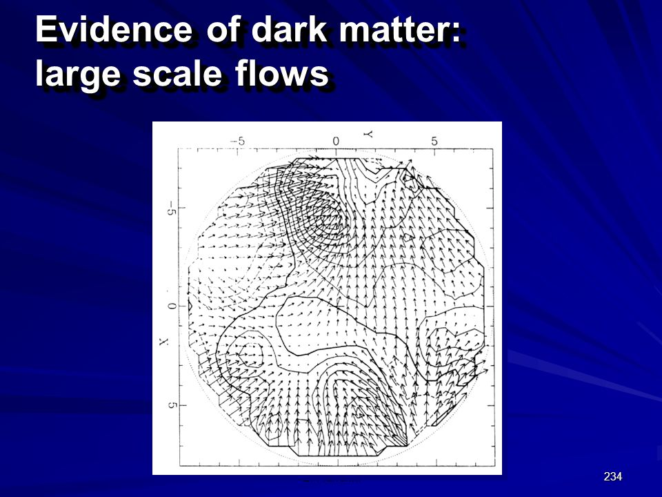 Evidence of dark matter: large scale flows