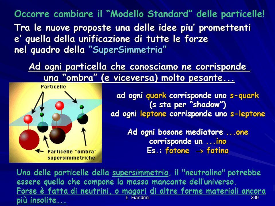 Occorre cambiare il Modello Standard delle particelle!