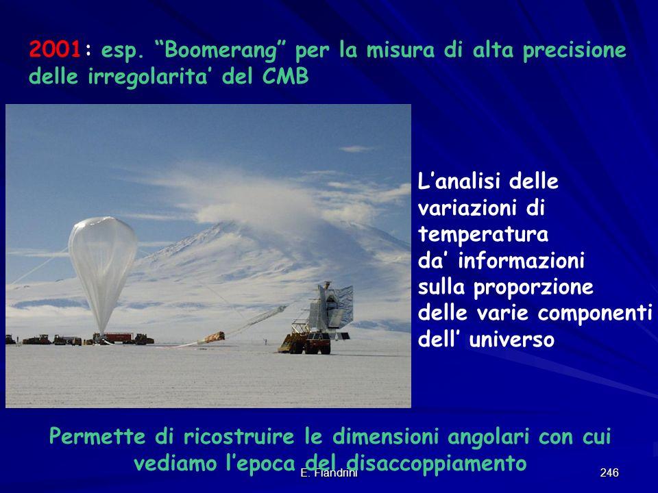 2001: esp. Boomerang per la misura di alta precisione