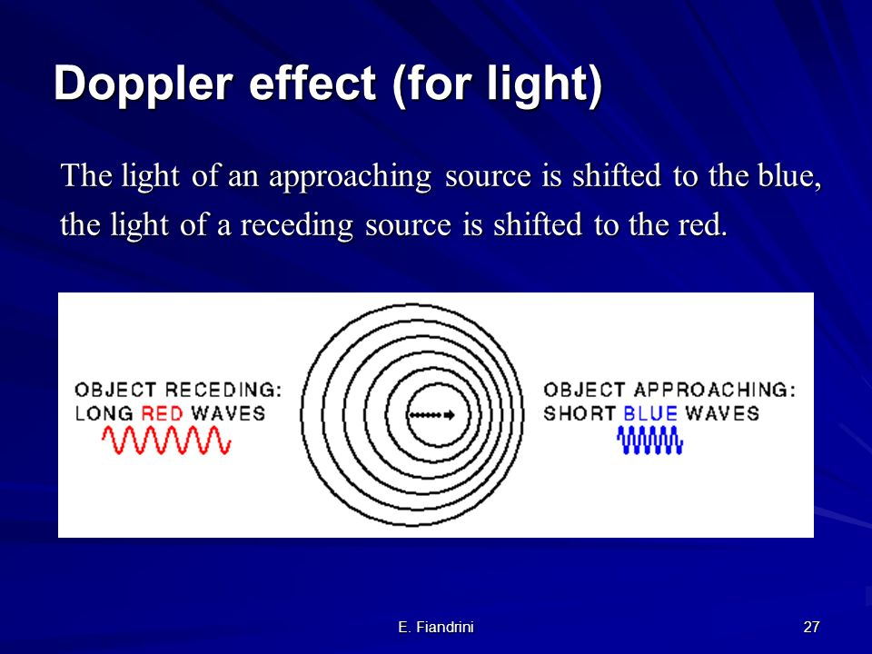 Doppler effect (for light)