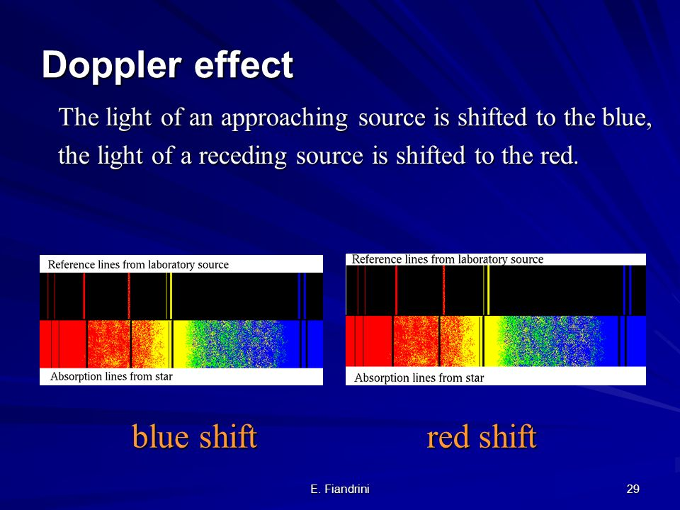 Doppler effect blue shift red shift